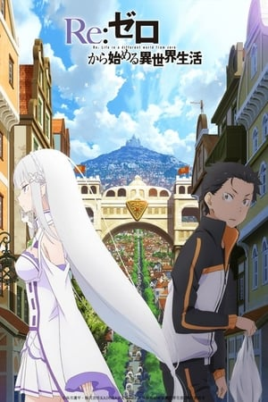 Image Re:Zero -Starting Life in Another World- Director's Cut