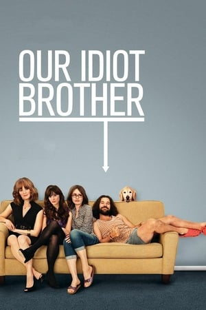 Our Idiot Brother-Paul Rudd