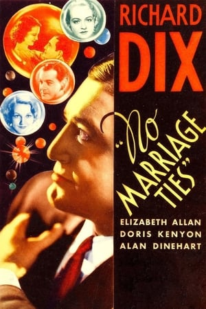 Poster No Marriage Ties (1933)