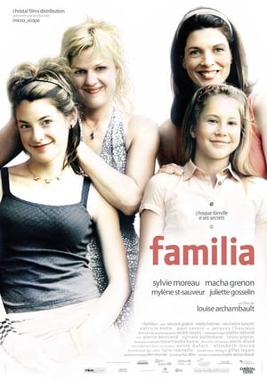 Familia-Azwaad Movie Database