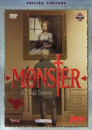 VER Monster (2004) Online Gratis HD