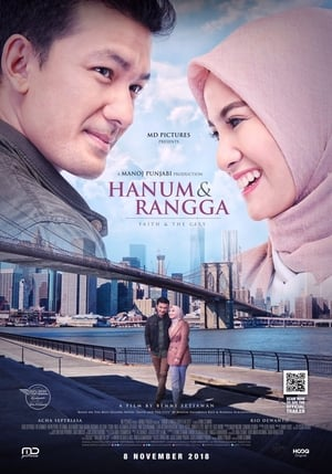 Hanum & Rangga: Faith & The City (2018) Subtitle Indonesia