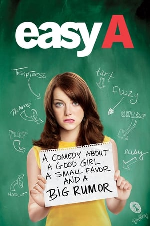 Easy A (2010) is one of the best movies like Rushmore (1998)