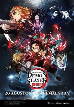 Demon Slayer: Mugen Treni (2020)