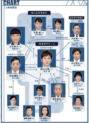 99.9‐刑事専門弁護士