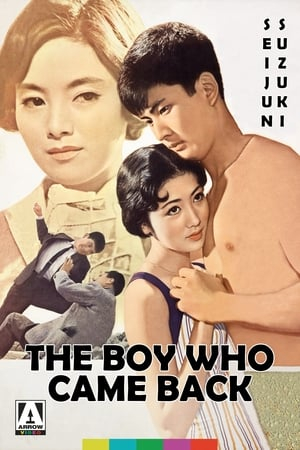 The Boy Who Came Back