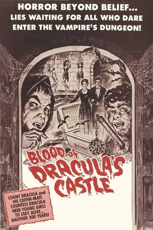 Image Blood of Dracula's Castle