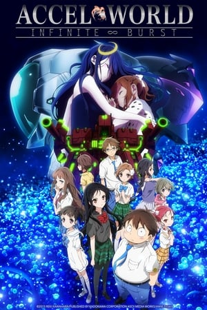 Accel World: Infinite Burst BD