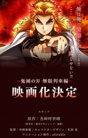 poster Demon Slayer -Kimetsu no Yaiba- The Movie: Mugen Train