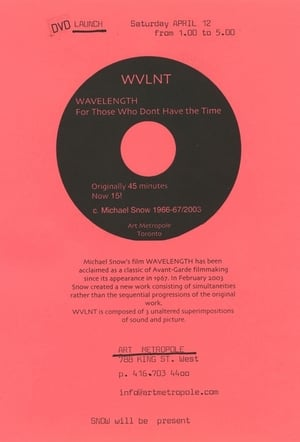 Watch WVLNT (or Wavelength For Those Who Don't Have the Time) Full Movie