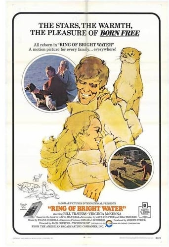 Ring of Bright Water (1970)