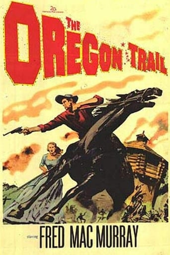 Watch The Oregon Trail (1959) Soap2Day Free