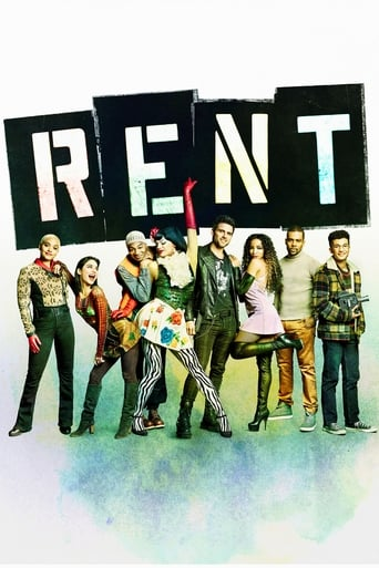 Watch Rent: Live (2019) Fmovies