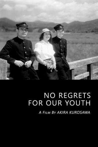 No Regrets for Our Youth (1980)