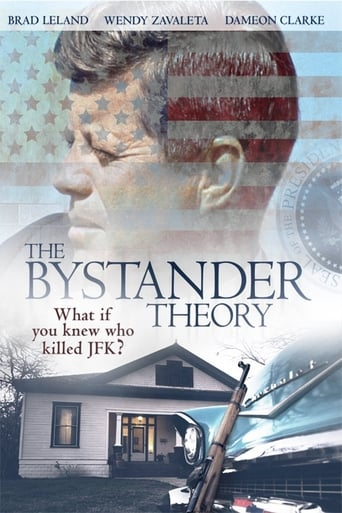 Image The Bystander Theory