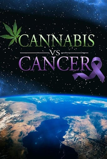 Image Cannabis v.s Cancer