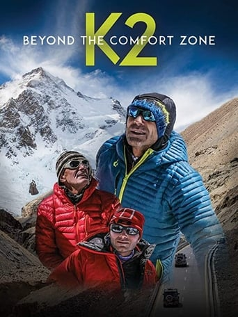 Image Beyond the Comfort Zone - 13 Countries to K2