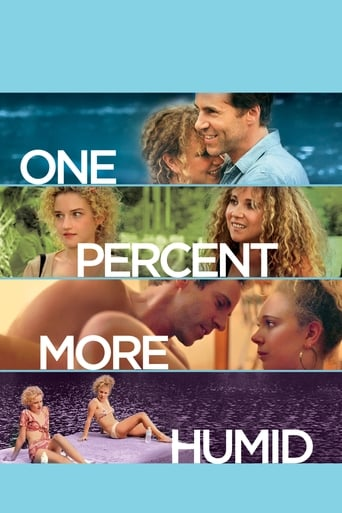 watch One Percent More Humid free online 2017 english subtitles HD stream