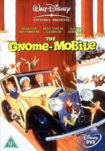 Poster of The Gnome-Mobile
