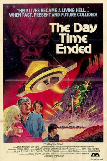 Poster of The Day Time Ended