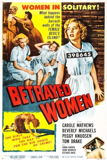 Poster of Betrayed Women