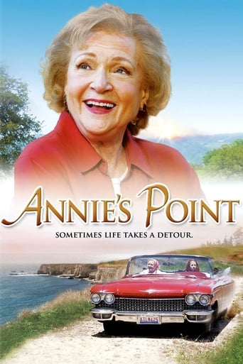 Poster of Annie's Point
