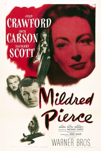 Poster of Mildred Pierce