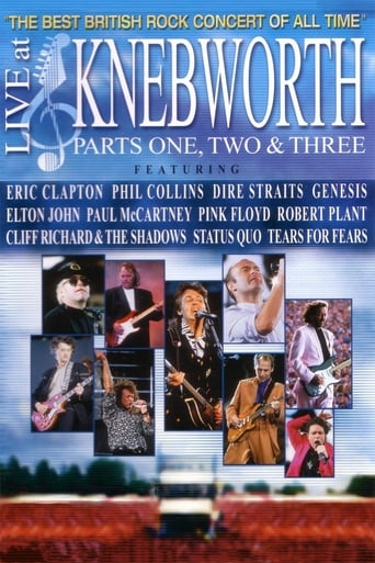 Poster of Live At Knebworth 1990 - Parts 1, 2 & 3