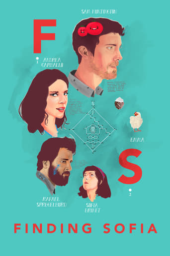 Poster of Finding Sofia