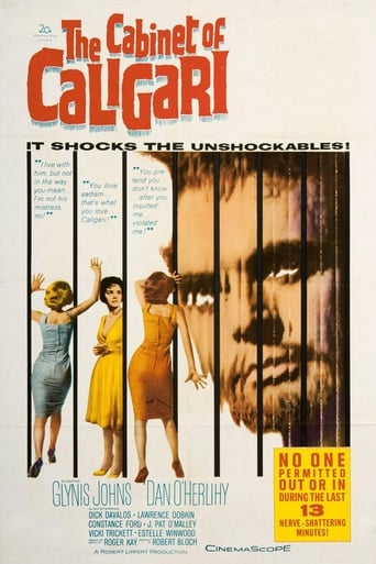 Poster of The Cabinet of Caligari