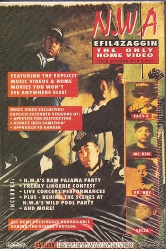 Poster of N.W.A. - EfiL4zaggiN