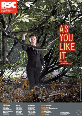 As You Like It Yify Movies