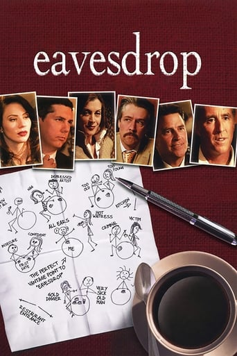 Poster of Eavesdrop