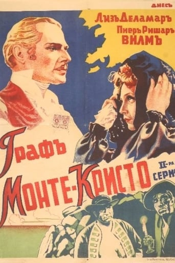 Poster of The Count of Monte Cristo Part 2 - The Retaliation