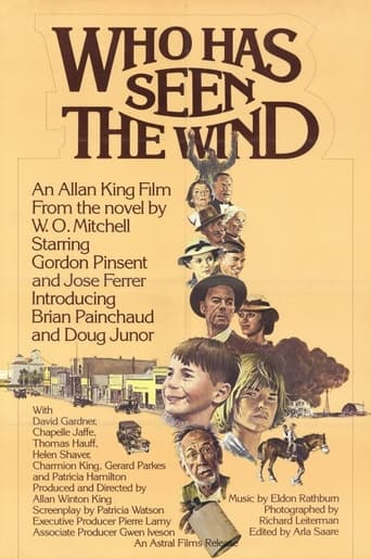 Poster of Who Has Seen the Wind