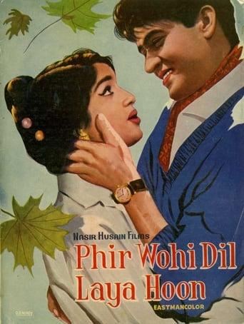 Watch Phir Wohi Dil Laya Hoon Online Free Putlocker