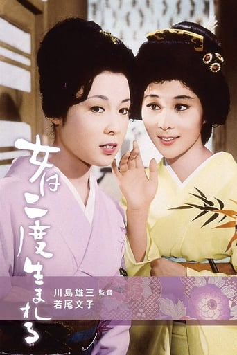 Poster of A Geisha's Diary