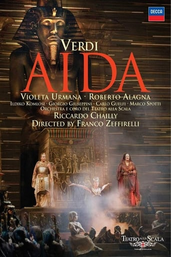 Poster of Aida