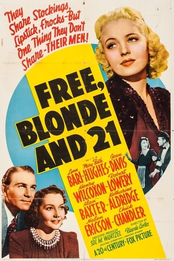 Poster of Free, Blonde and 21