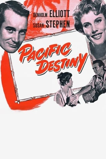 Poster of Pacific Destiny