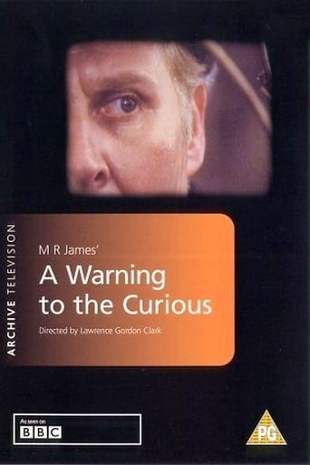 Poster of A Warning to the Curious