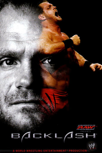 Poster of WWE Backlash 2004