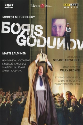 Poster of Boris Godunov