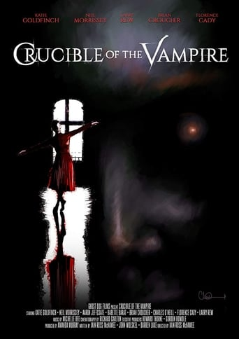 Crucible of the Vampire Poster