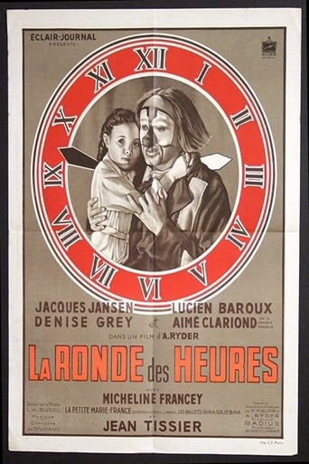 Poster of Round of Hours