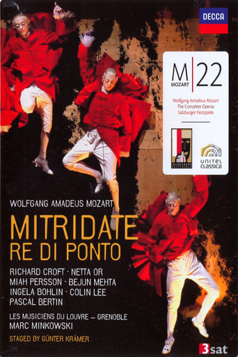 Poster of Mitridate Re Di Ponto