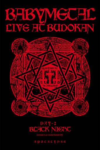 Watch Babymetal - Live at Budokan: Black Night Apocalypse Online Free Putlocker