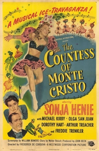 Poster of The Countess of Monte Cristo
