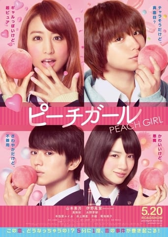 Poster of Peach Girl