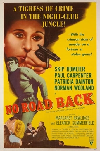 Poster of No Road Back